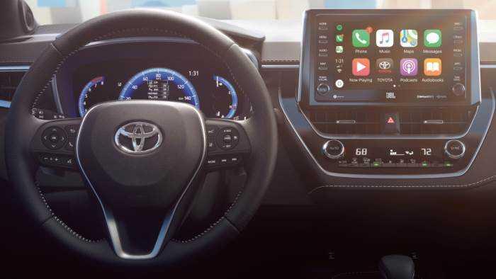 Toyota Corolla 2019 года: обзор, фото, цена, технические данные.