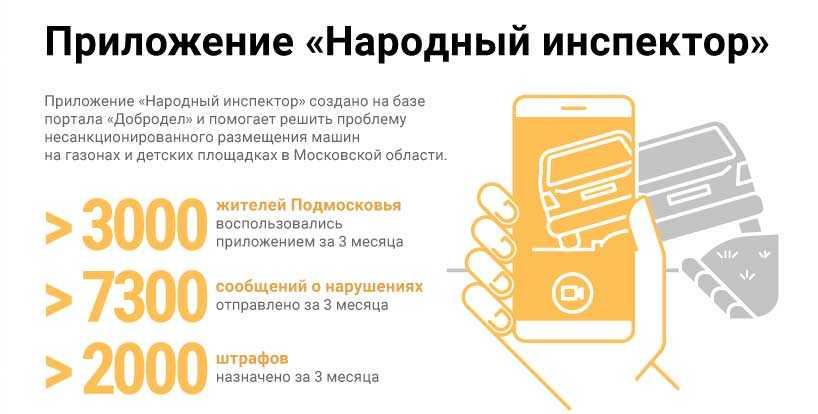 Мобильное приложение «Народный инспектор»